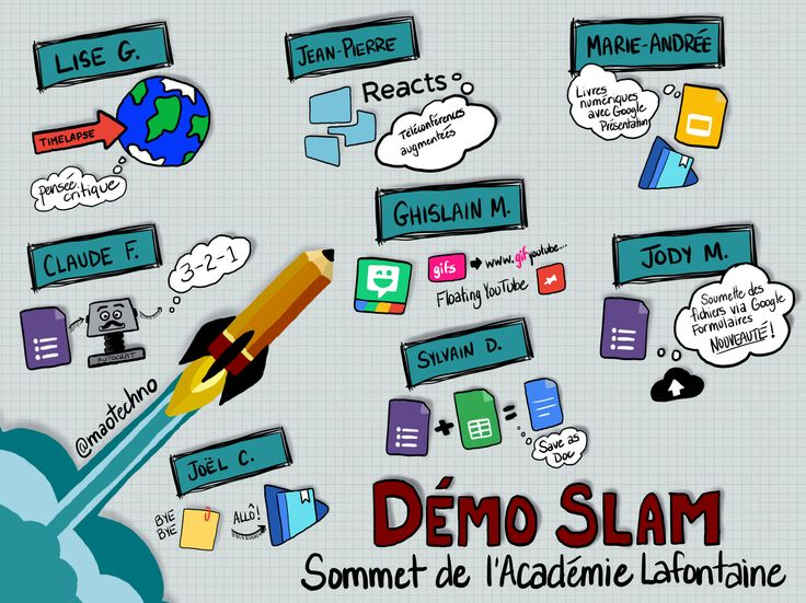 https://flic.kr/p/RueQoY | #gafesummit_12n0v2016_demo_slam