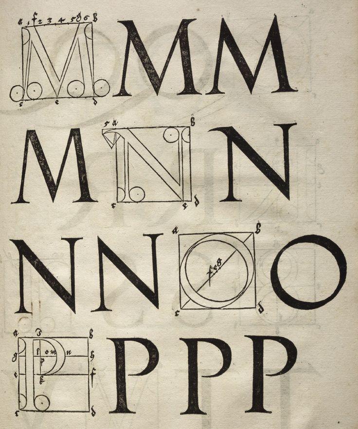 Albrecht Dürer - Underweysung der Messung. M-P