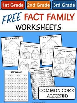 FREE FACT FAMILY WORKSHEETSThis is a great tool to use for a Math Center. Students can build their fact fluency by filling out the house fact family. This helps in understanding the relationship between addition and subtraction as well as multiplication and division.You may also be interested in the following:MULTIPLICATION MATH FACT FLUENCY CLIP CHART SYSTEM - Common Core Aligned MULTIPLICATION FLASH CARDS 0-12 - Common Core Aligned Supports Common Core Standard…
