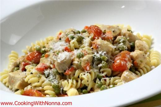 chicken with fizelli recipe image