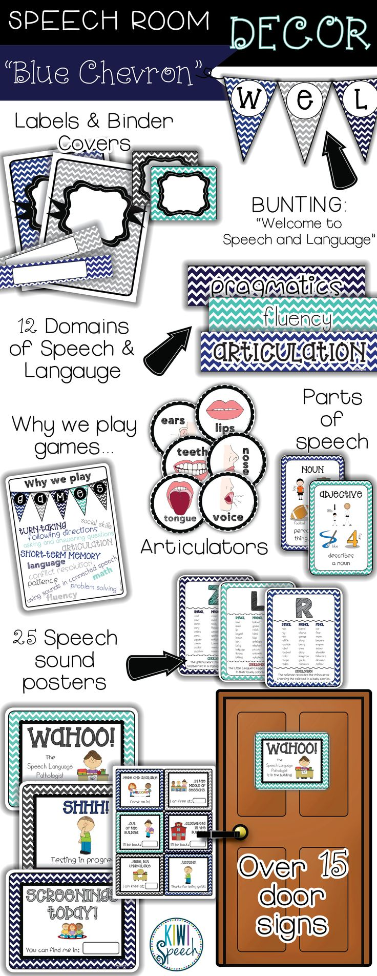 Speech Language Classroom Decorations ~ Bästa speech therapy posters idéerna på pinterest