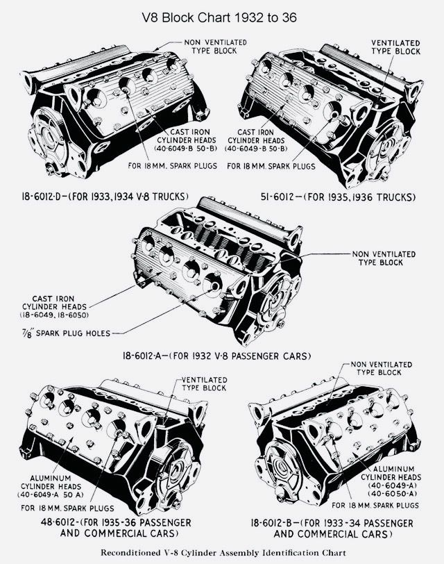 Pin By David Balin On Engines