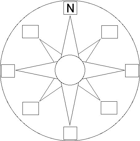 Compass Rose Printout - EnchantedLearning to go with Goody O