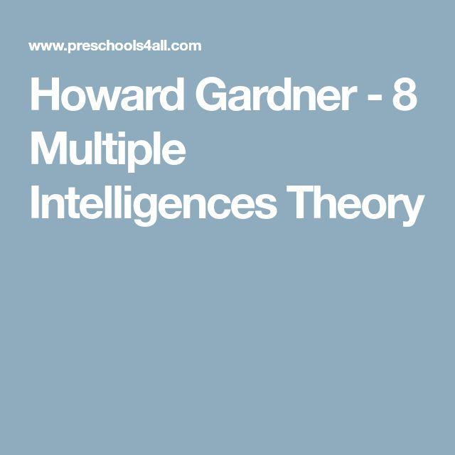 Howard Gardner - 8 Multiple Intelligences Theory
