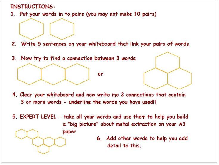 Topic Hexagon Summary Activity Instructions https://ianmcdaid.wordpress.com/2013/11/05/wordles-and-solo-in-unison/
