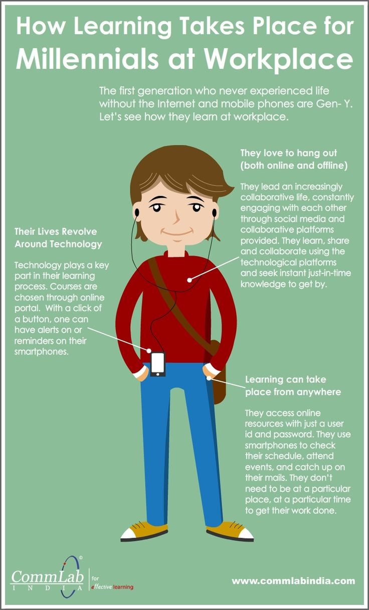 Things You Need to Know to Train Your Millennial Workforce Well [Infographic]