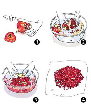 HOW TO SEED A POMEGRANATE    Step 1: Cut off the pomegranate's crown. Score the skin into sections, cutting where the membrane is thickest (this will minimize damage to the seeds).     Step 2: Submerge the pomegranate in a bowl of water and gently pry it open into sections. Still working under the water, remove the internal membranes and gently pull out the seeds. The seeds will sink to the bottom of the bowl; the membranes will float to the surface.