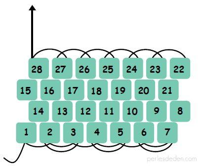 La base du tissage brick stitch