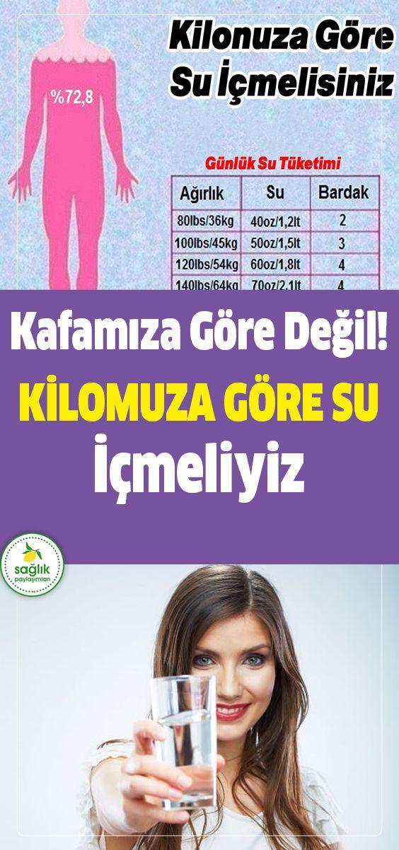 Kiloya Göre Su İçmek  #su #sağlık #kilo #zayıflama #diyet
