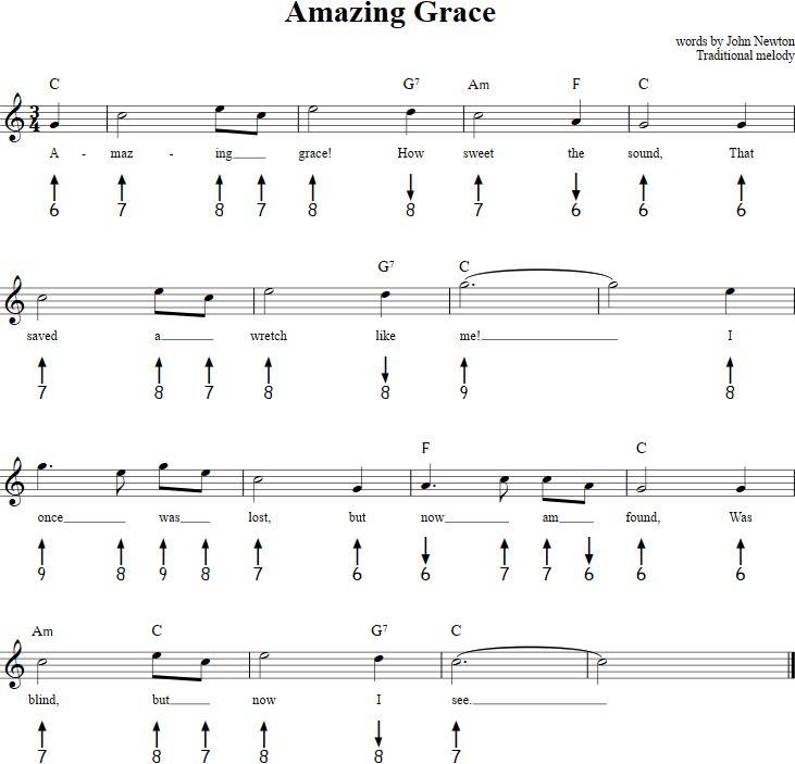 Harmonica Tabs With Lyrics - Woonkamer decor ideeën - kafkasfan club