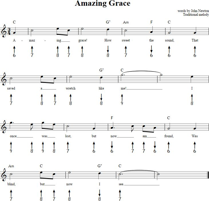 17 Best images about Harmonica Tabs on Pinterest : Moon river, Sheet music and Unchained melody