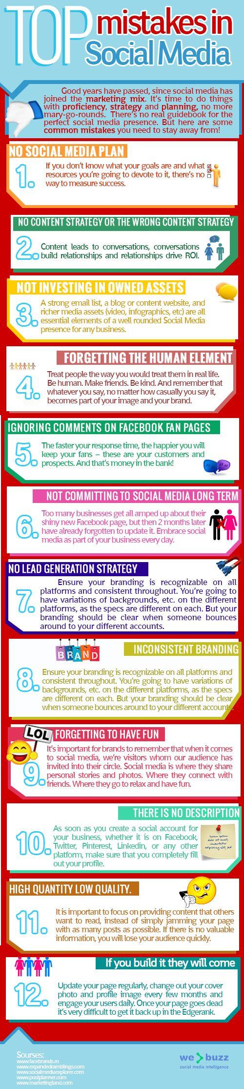 Topul celor mai des intalnite greseli in social media, intr-un infographic #WeBuzz