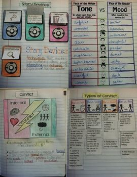 Interactive Reading Literature Notebooks