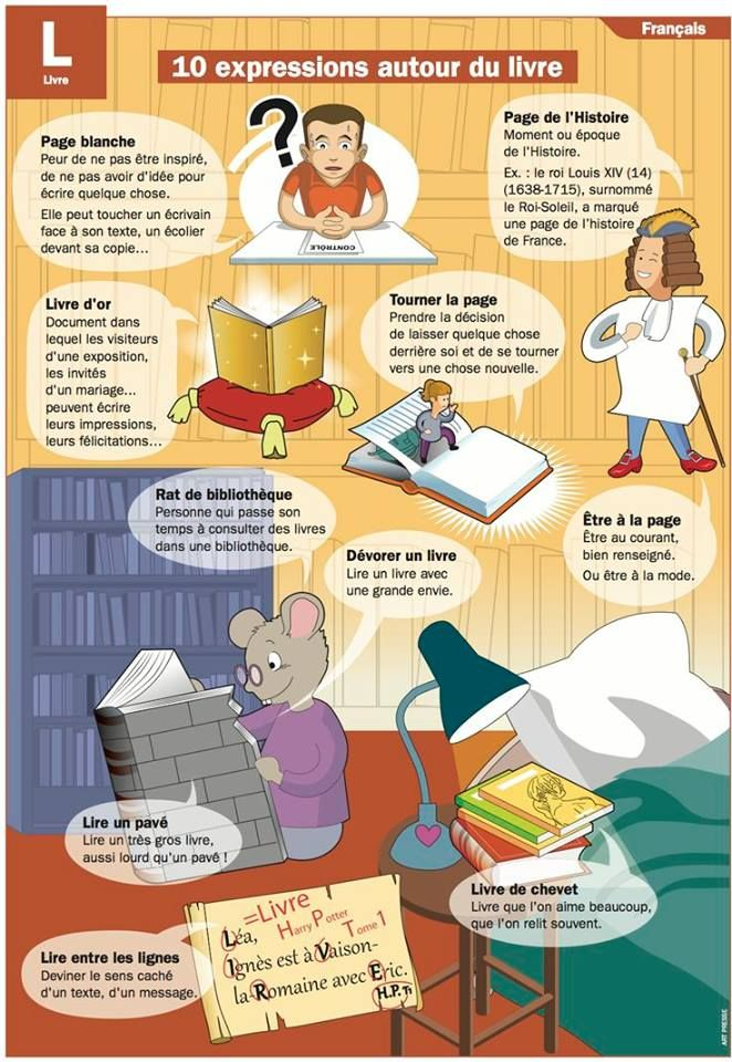 expressions liées à lire/livre