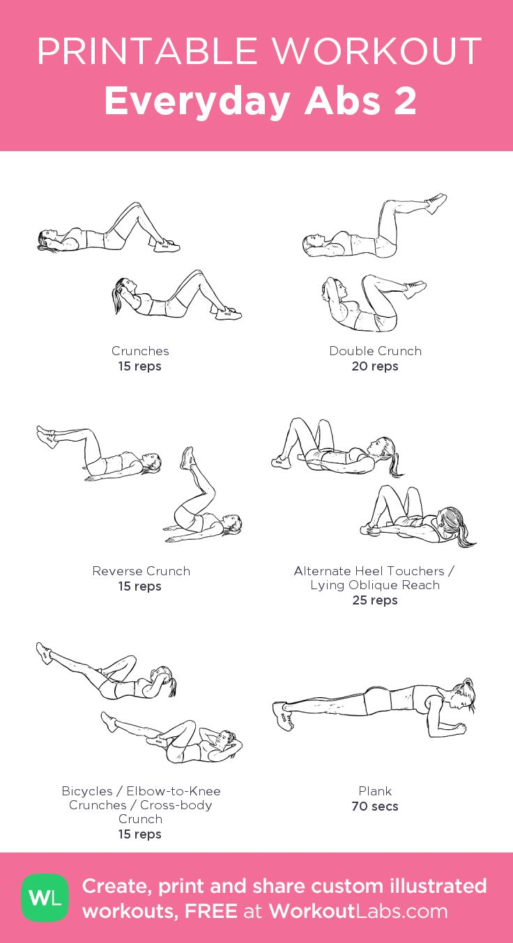 Everyday abs 2 17 feb 15 abworkoutplans gym workout