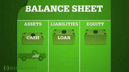 The balance sheet is a basic accounting tool used by individuals, business owners and even large corporations to track net worth. Discover its main components and how they work together.