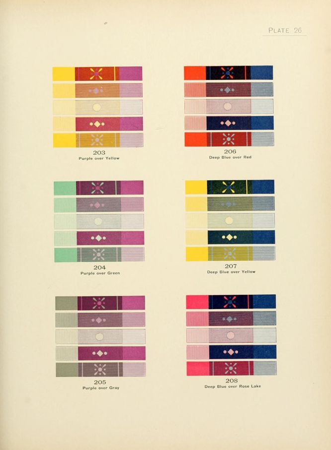 Psychology Letterology The Color Printer In 1892 Infographic