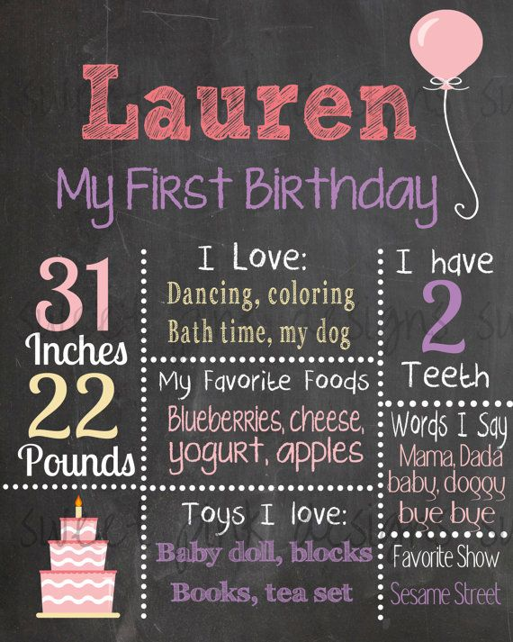 Chalkboard Birthday Sign Pink by Sweetpinkdesigns on Etsy, $12.50
