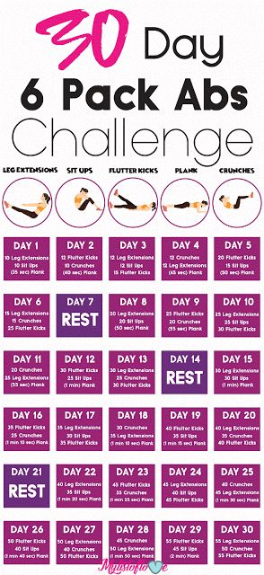 Abs Workout – Get the Abs You Want – The Best Workouts Programs Health , Adolesc…