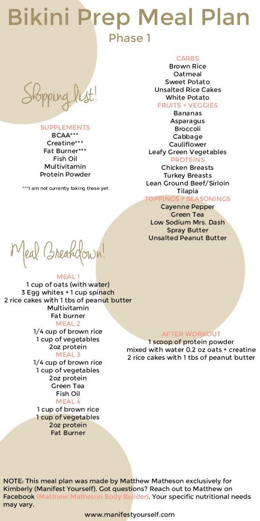 Bikini Prep Meal Plan: Phase 1 | Fitness model diet ...