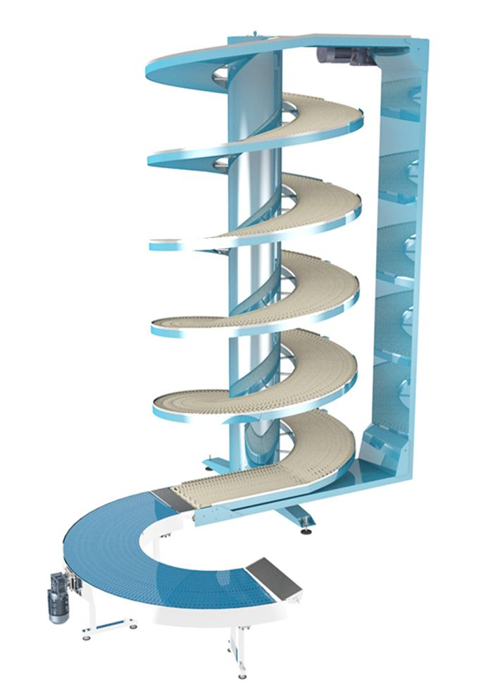 NEXUS flexible spiral conveyor system-NEXUS is the leading manufacturer of spiral conveyors in Asia. nexus-spiral.com