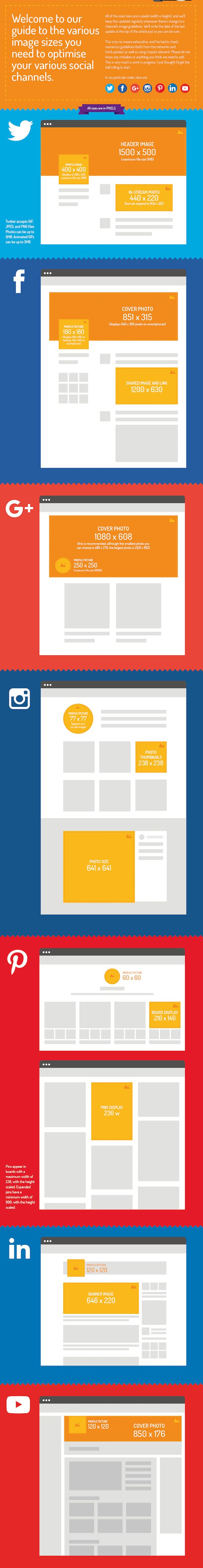 Guideline for you to social media picture measurements [infographic]