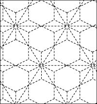 Pièce de tissu Sashiko, motif n°10