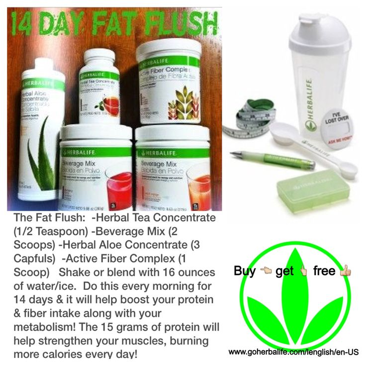 1000+ images about Herbalife on Pinterest | Protein ...