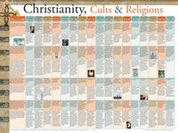 73 best images about Religions - and Comparisons between on ...