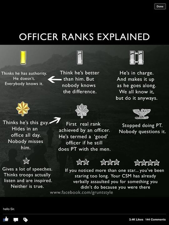 Army officer humor