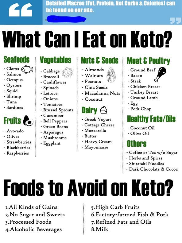 quick weight loss keto recipes