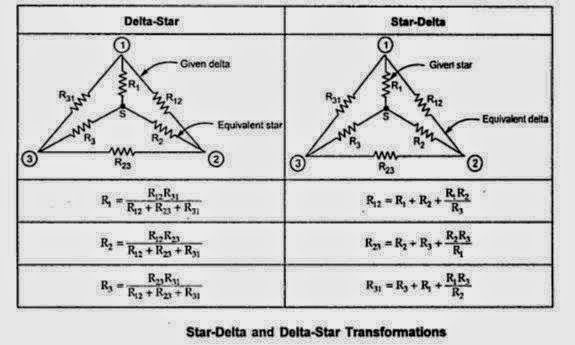 Star-Delta and Delta-Star transformation - Electrical Engineering Pics: Star-Delta and Delta-Star transformation
