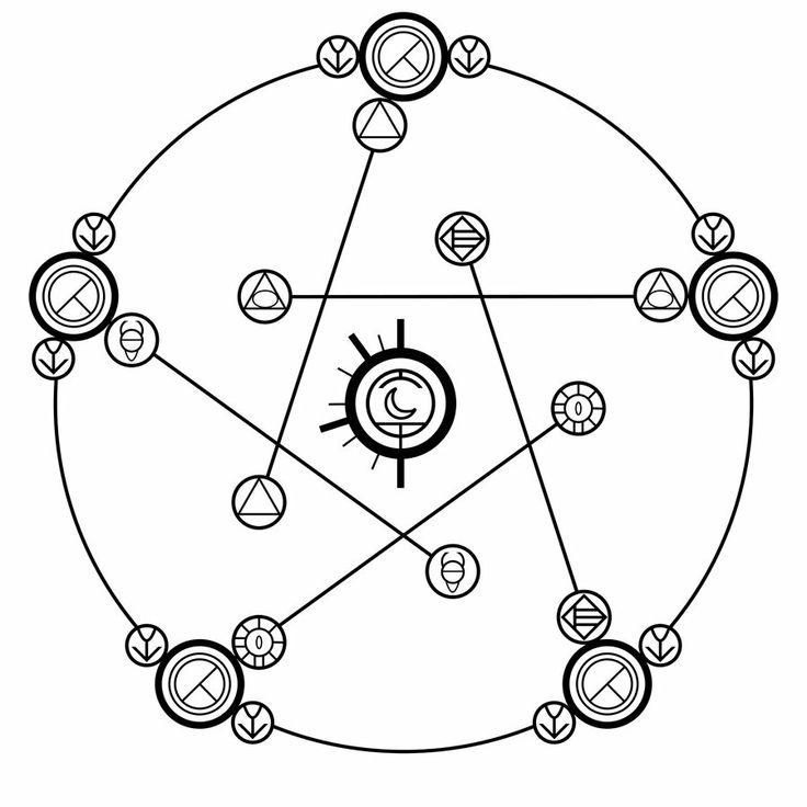 Les 8 meilleures images du tableau géométrie , symboles