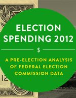 Election Spending 2012: A Pre-Election Analysis of Federal Election Commission Data
