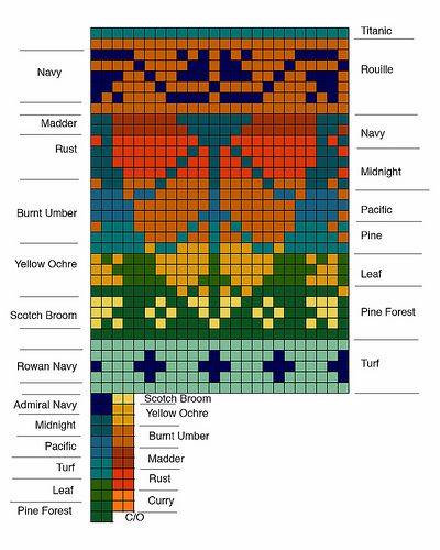 38 best fair isle images on Pinterest | Knit patterns, Knitting ...