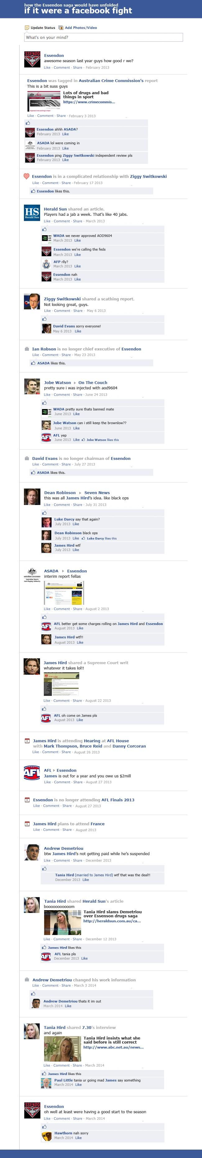If Essendon & ASADA stoush played out on Facebook