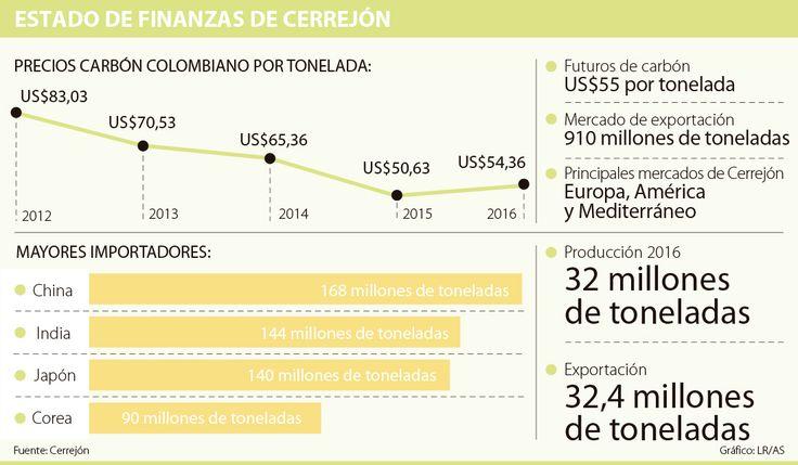 Cerrejón espera que su producción en 2017 sea de 34 millones de toneladas