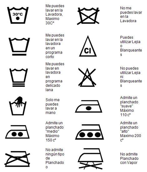 Más de 25 ideas increíbles sobre Símbolos de lavado en