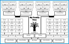Family Tree Lesson Plans: Large tree templates for designing a family tree.