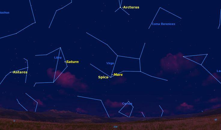 sumerian solar system map - photo #21