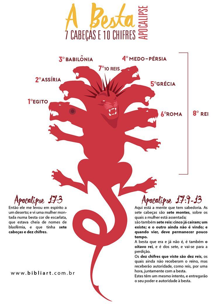 BibliArt | A Palavra Ilustrada: A Besta de Apocalipse