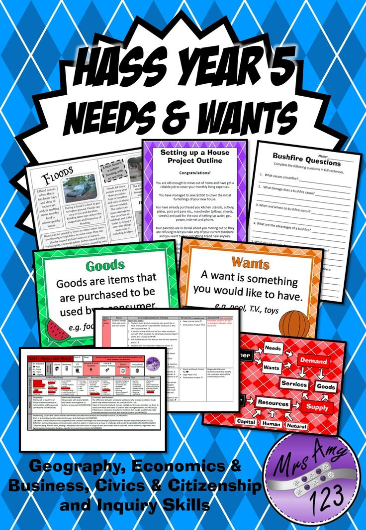Year 5 HASS Unit - Needs & Wants: Economy, Geography, Civics & Citizenship is a 10 week unit about needs and wants, economic process, bushfire/floods, resources and influence on consumer choices aligned to the Australian Curriculum. All lesson resources including worksheets, printable activities, assessments and posters. 52+ pages for $10! http://designedbyteachers.com.au/marketplace/year-5-hass-unit-needs-wants-economics-geography-civics-citizenship/