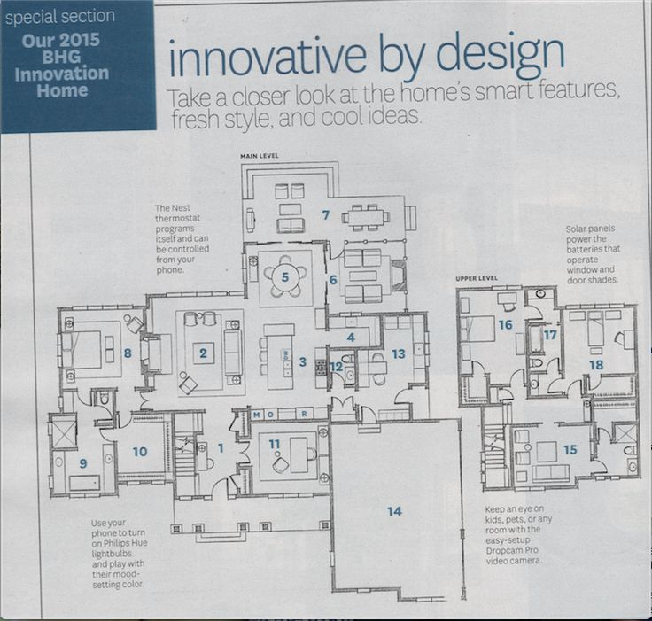2015 bhg innovation home floor plans with front elevation who 2015 bhg innovation home floor plans malvernweather Gallery