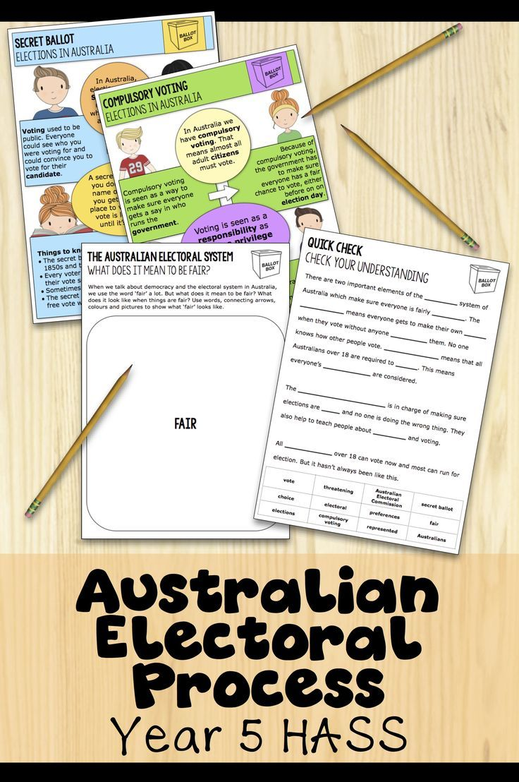Explore compulsory voting, the secret ballot and more aspects of elections in Australia with this Year 5 Civics and Citizenship resource for the Australian Curriculum HASS outcomes. Includes activities, information sheets, a flip book and assessment piece #civicsandcitizenship #year5 #australiancurriculum