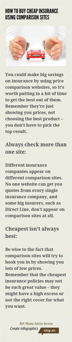 Save cash when you compare car insurance online. For more information http://compare1.co.uk