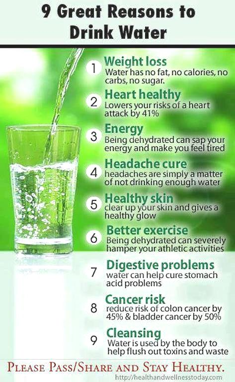9 GREAT REASONS TO DRINK WATER. I can never get enough water. #drinkwater #diet #fatloss