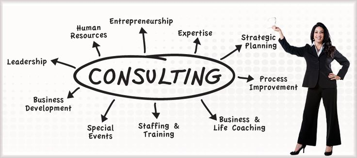Business Owners Coaching Center Business Coaching at SUCCESS FOCUS means:  Executive coaching for the novices Start-up coaching for entrepreneurs Management coaching for leaders Staff coaching for team players