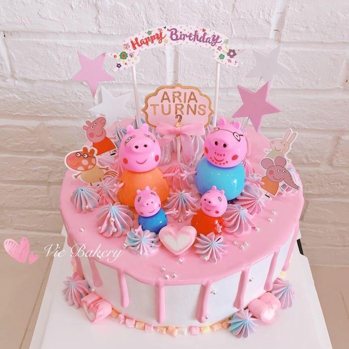 1001 Peppa Wutz Torte Ideen Fur Einen Lustigen Kindergeburtstag In 2020 Peppa Wutz Torte Peppa Schwein Kuchen Geburtstagstorte