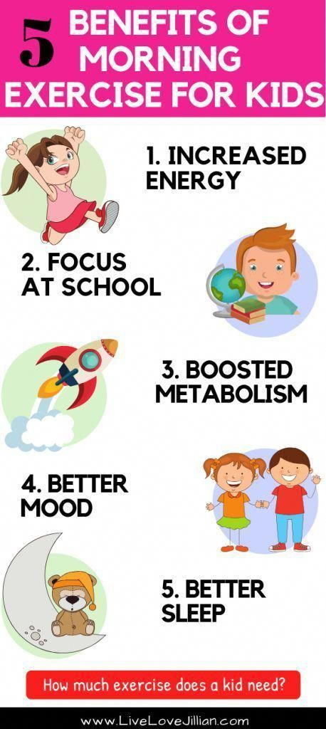 benefits of detail are offered on our website. Have a look and you will not be sorry you did. #b… in 2020   Exercise for kids. Physical ...