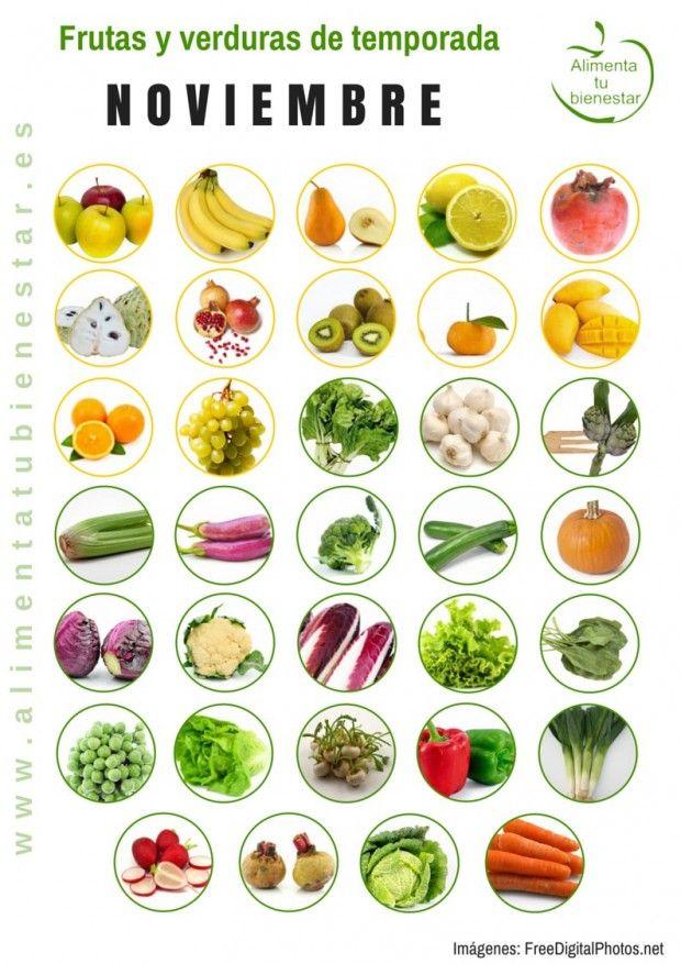 Frutas y verduras de temporada para noviembre #alimentatubienestar Sigue el enlace de la imagen y descárgate el calendario en pdf para todo el año                                                                                                                                                                                 Más